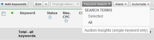 Google Adwords New Auction Insights Report