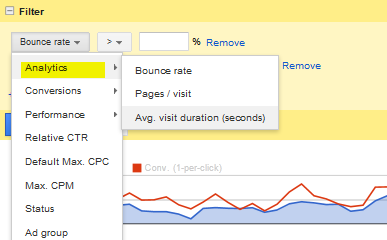Analytics in Adwords