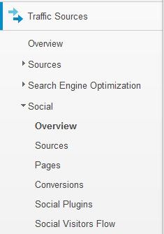 Google Analytics Measuring Social Media