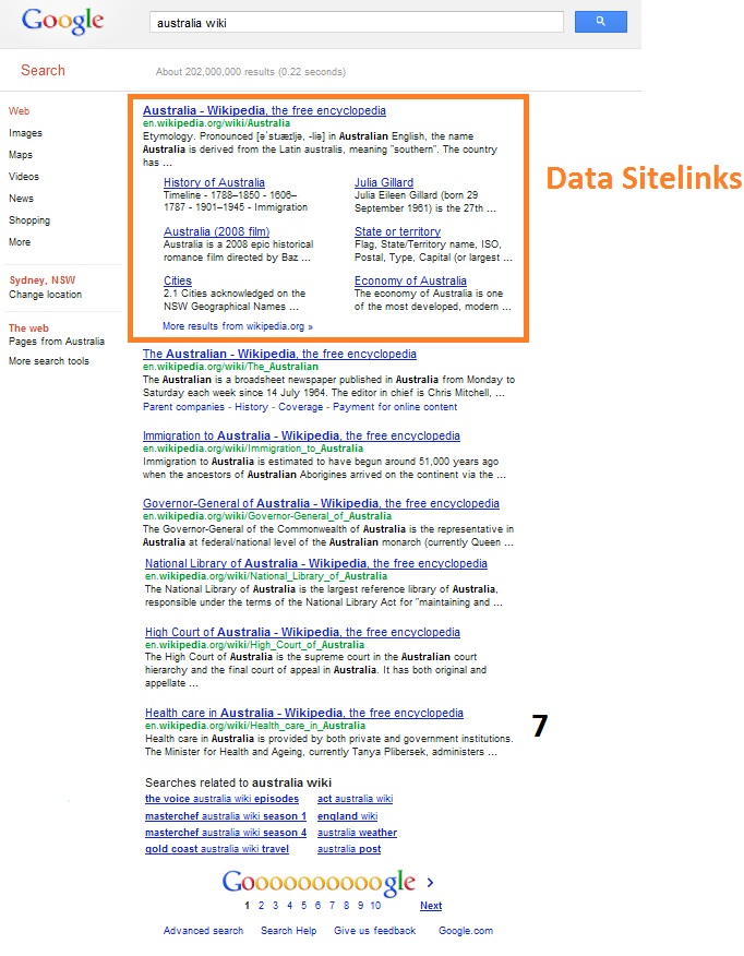 Australia Search Term (Data sitelinks)