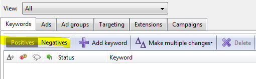 Negative KW in Adwords Editor