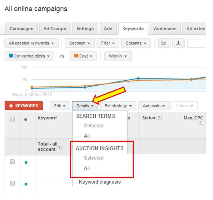 competitor-adwords